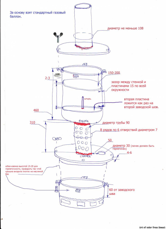 Печка на отработке с наддувом своими руками чертежи