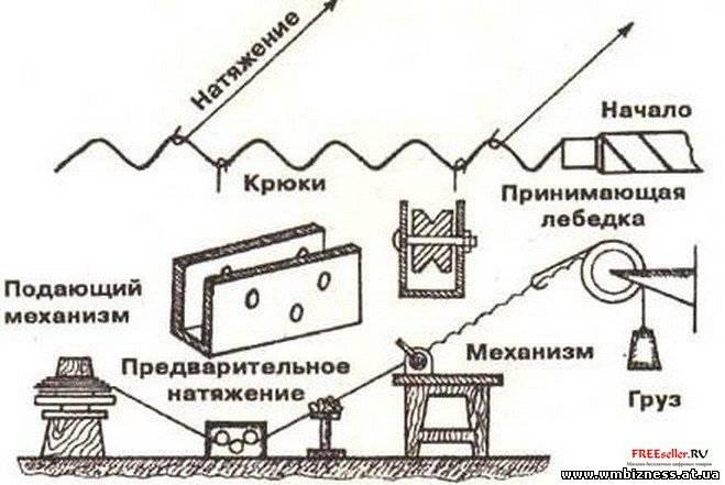 Рис. 2 Схема механизма